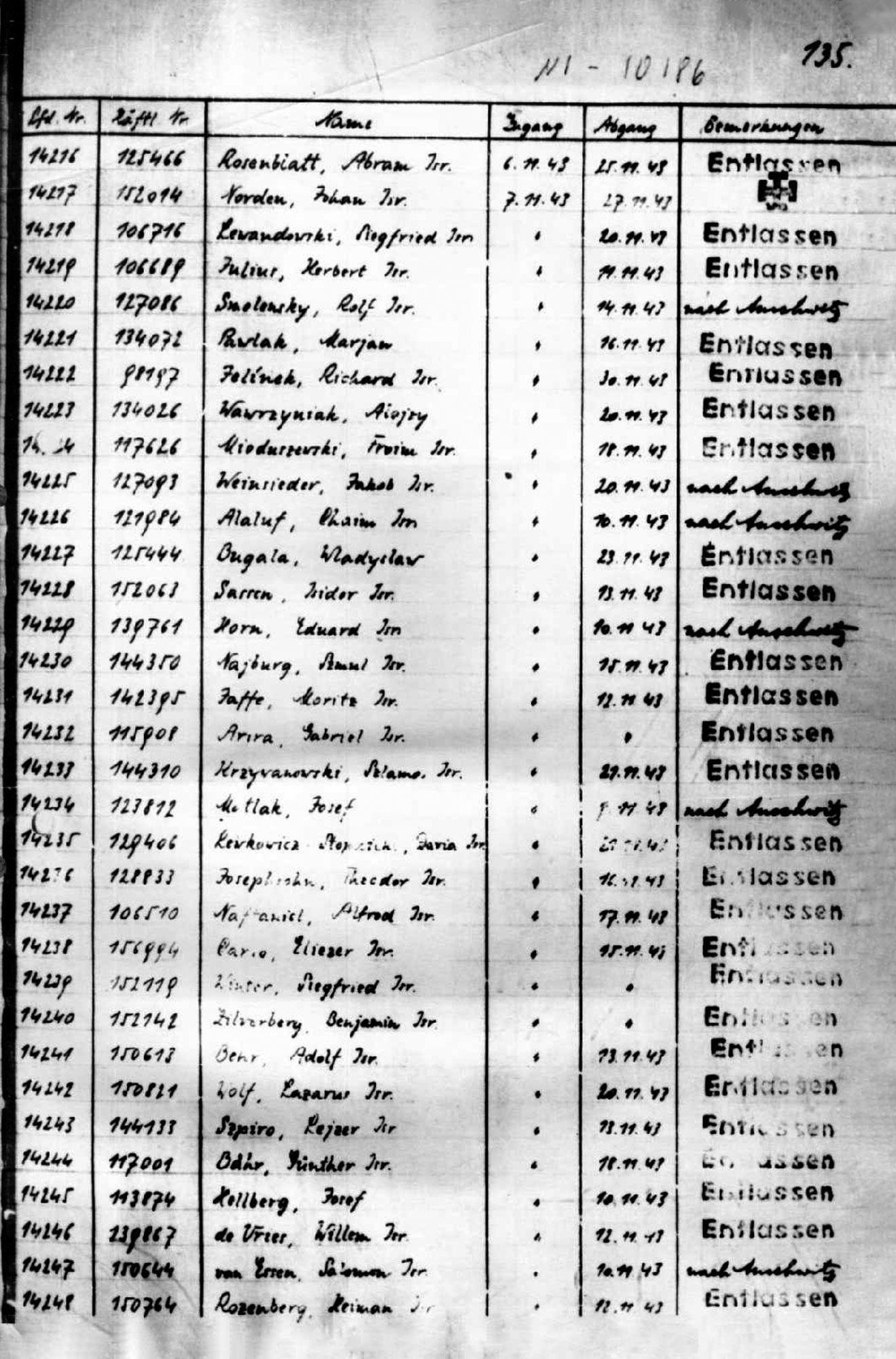 """Verzeichnis des Krankenbaus in Auschwitz Monowitz """"20.11.1943 entlassen"""""""